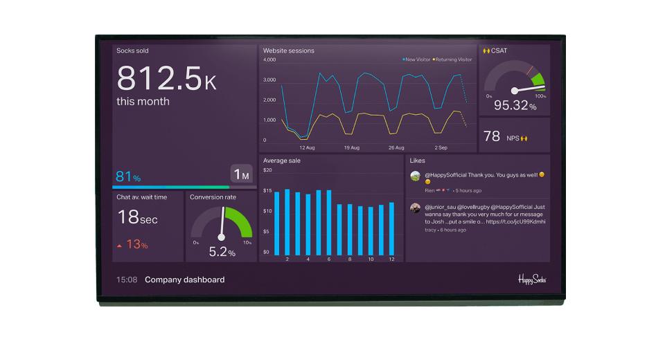 Geckoboard's goal-based navigation SaaS dashboard design